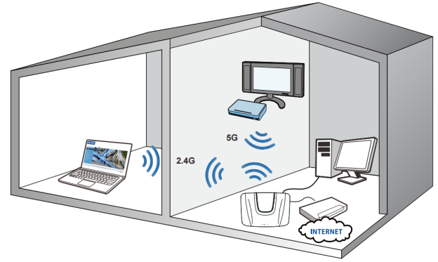 nbg6816-manual-wi-fi-setup.001.png