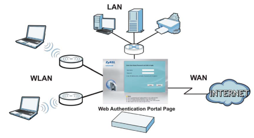 zld---web-authentication-setup-tou-legacy.001.png